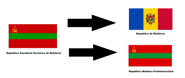 Cambios na bandeira nacional entre a Moldavia soviética e a actual. Mención de honra para os nostálxicos coa bandeira de Transnistria.
